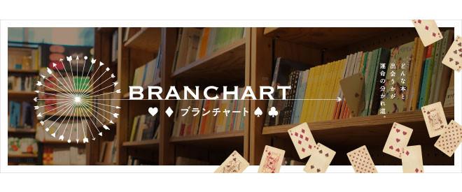 branchart